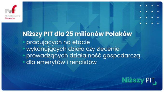 Niższy PIT dla 25 milionów Polaków: - pracujących na etacie - wykonujących dzieło czy zlecenie - prowadzących działalność gospodarczą - dla emerytów i rencistów