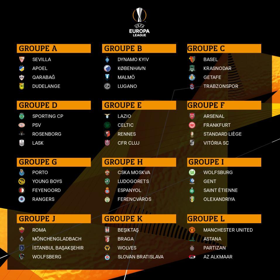 Tirage Ligue Europa 2019-2020