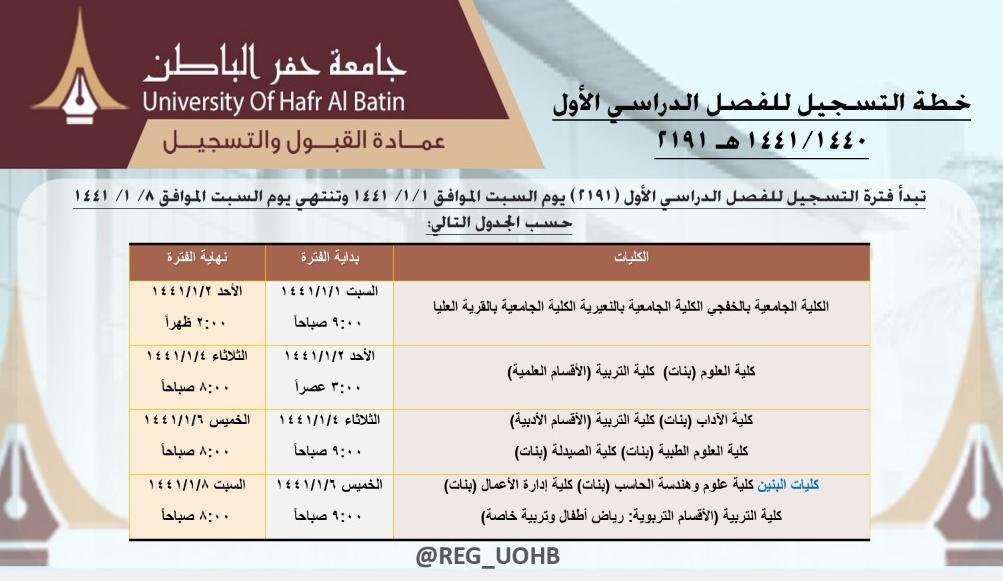 جامعة الحفر الباطن سجلات الطلاب