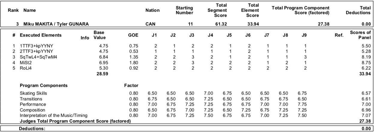 JGP - 2 этап. 28.08 - 31.08 Лэйк Плэсид, США  - Страница 3 EDO85F3WkAUoK_p?format=jpg&name=large