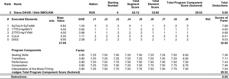 JGP - 2 этап. 28.08 - 31.08 Лэйк Плэсид, США  - Страница 3 EDO85F4XoAAVsbz?format=jpg&name=large
