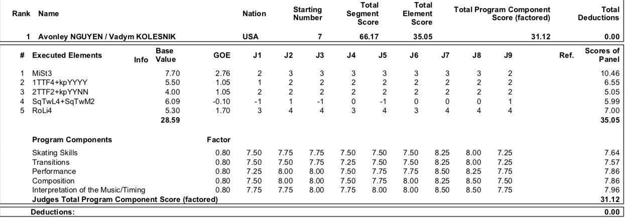 JGP - 2 этап. 28.08 - 31.08 Лэйк Плэсид, США  - Страница 3 EDO85F5XUAE8pEQ?format=jpg&name=large
