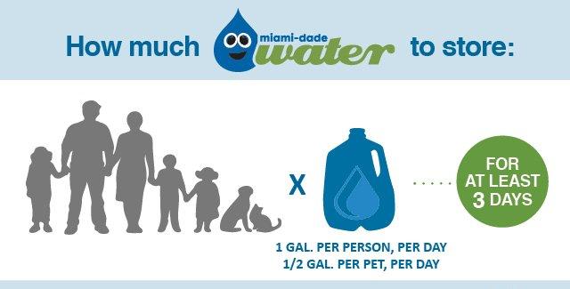 Miami-Dade Water & Sewer (@MiamiDadeWater)   Twitter