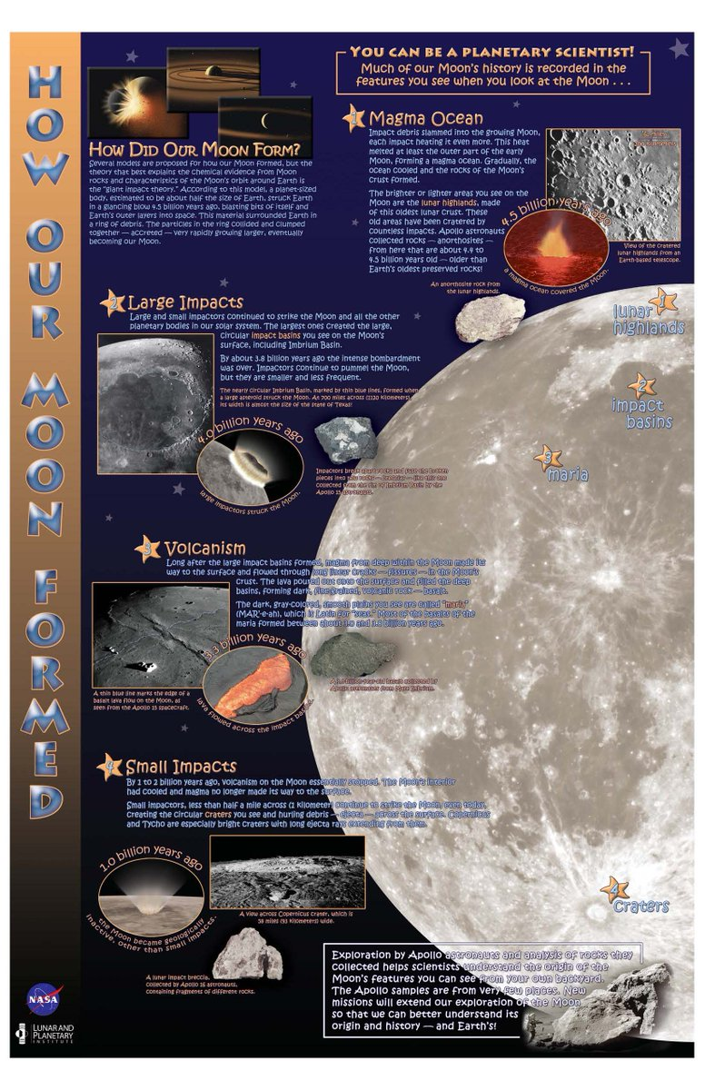Poster: How our Moon formed. Content and resources related to the Moons formation and evolution. Front: Grade 6-9 students. Back: Educators of grades 6-9. hdl.handle.net/20.500.11753/1…