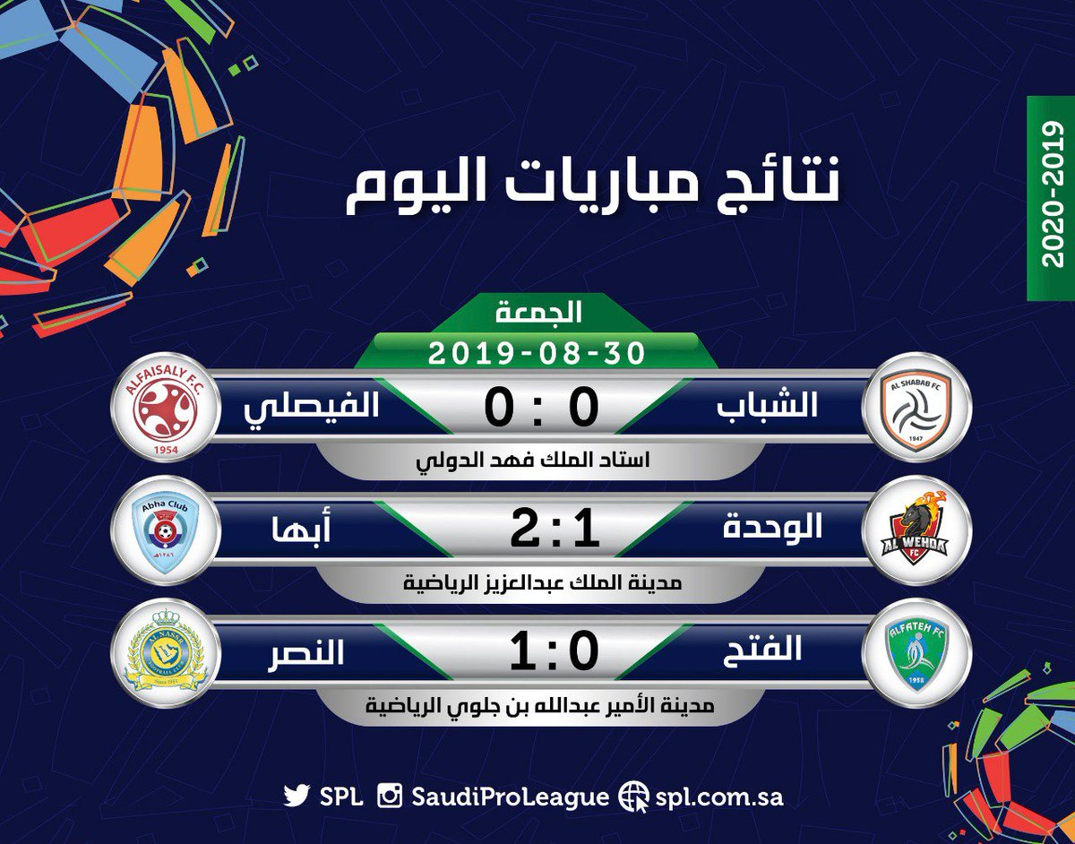 الدوري السعودي للمحترفين On Twitter 3 مباريات 4