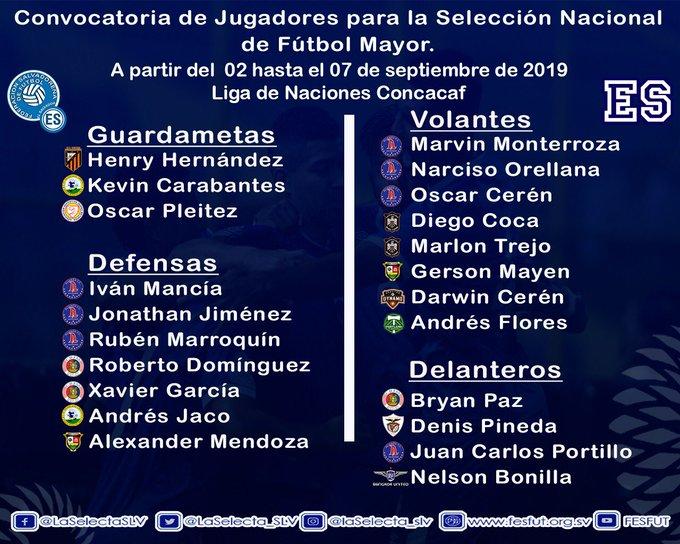 Liga de Naciones CONCACAF [7 de septiembre del 2019 - Santa Lucia] EDQVOfFXUAIqoOL?format=jpg&name=small