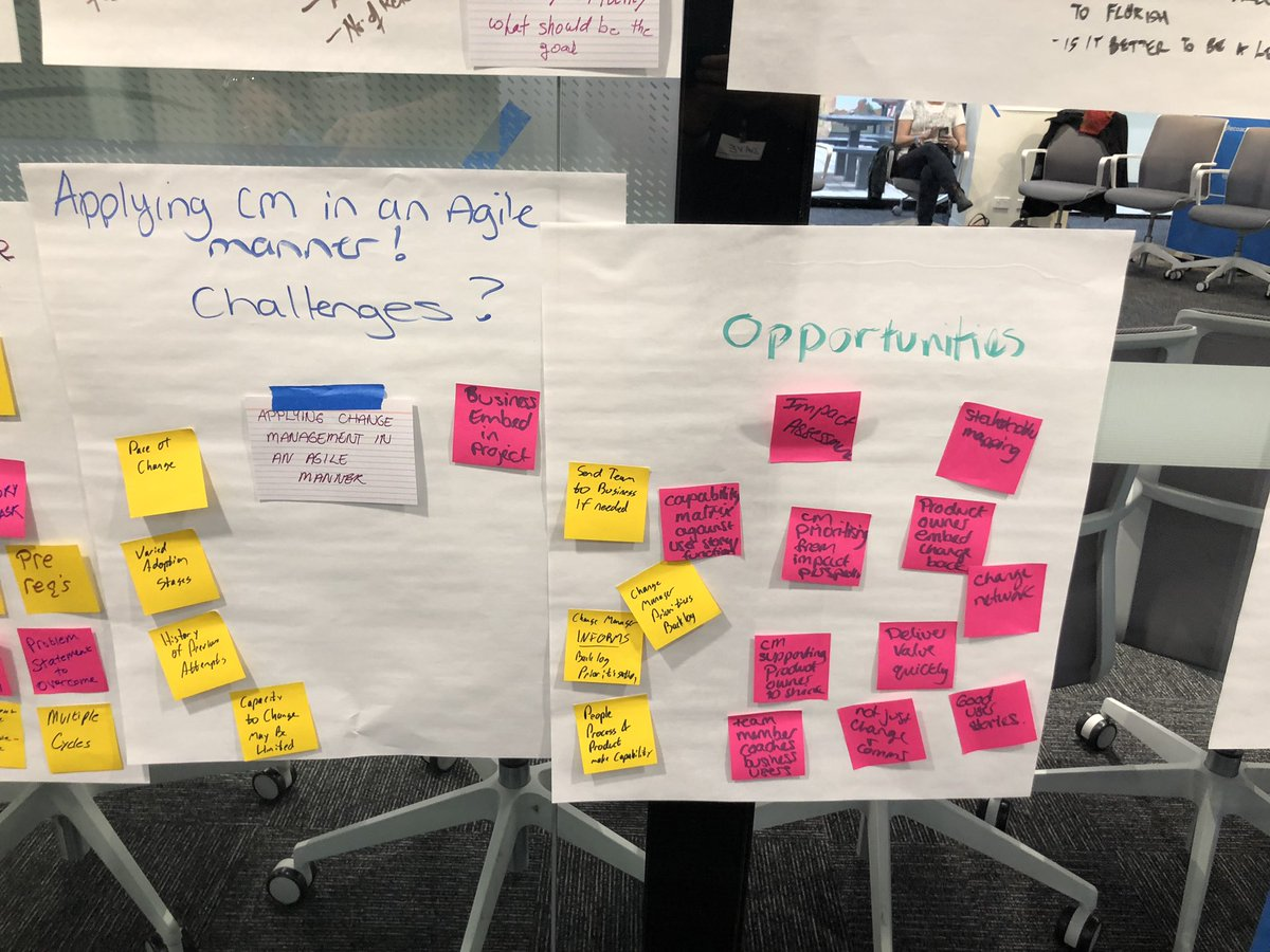 Agile Coach Sydney agile coach camp au (@acc_au) | twitter