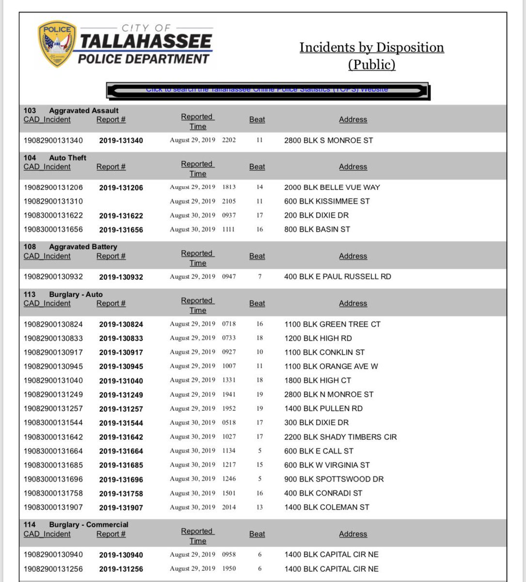 Tallahassee Police (@TallyPD)   Twitter