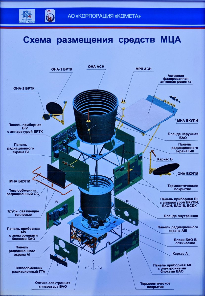 EKS Kupol Missile Early-Warning Satellites - Page 2 EDT-fPCXoAApSp9?format=jpg