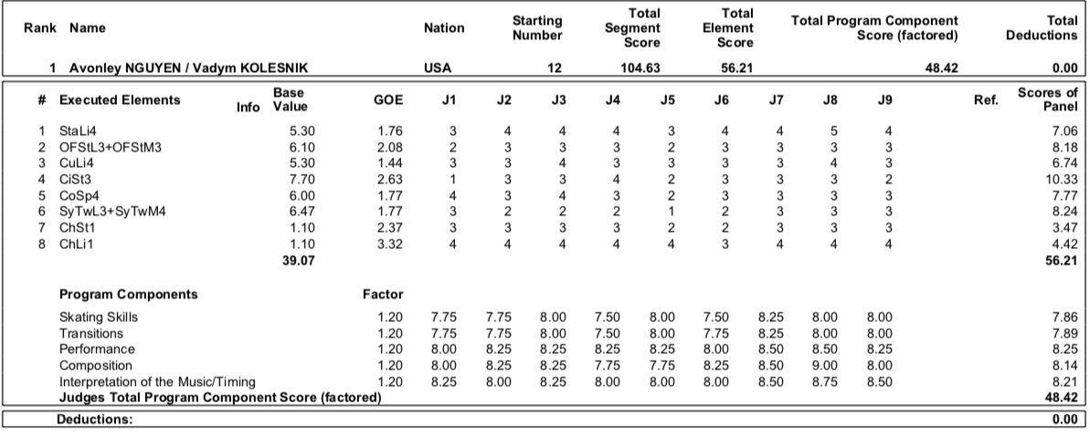 JGP - 2 этап. 28.08 - 31.08 Лэйк Плэсид, США  - Страница 4 EDT8H4sX4AIGPFO?format=jpg&name=medium