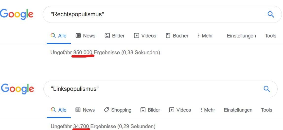Wenn heute das Wort Populismus fällt, denken die meisten sofort an den Rechtspopulismus der AfD. Die Politik und Medien fixieren sich so auf die AfD, daß sie nicht bemerken wollen wie die pol. Ideologie des Linkspopulismus Einzug in die Gesellschaft hält. #Linkspopulismus