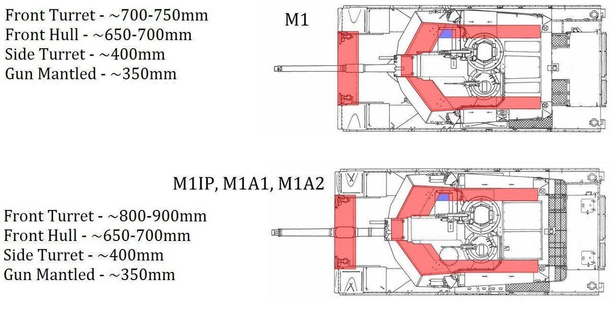 المسابقه الرمضانيه - القوات البرية - M1 Abrams - صفحة 2 EDTidCvVUAAihtt