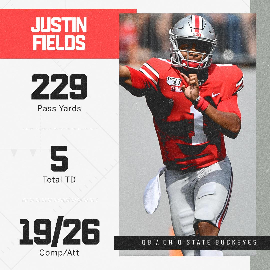 Record-setting performance 🚨 Justin Fields tallies 5 touchdowns in h