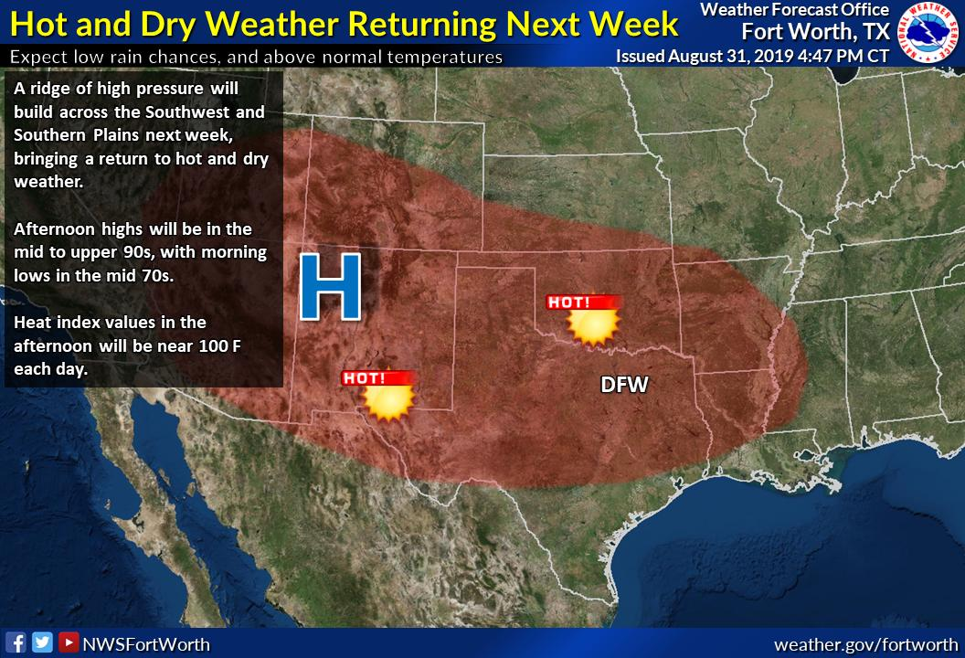NWS Fort Worth (@NWSFortWorth) | Twitter