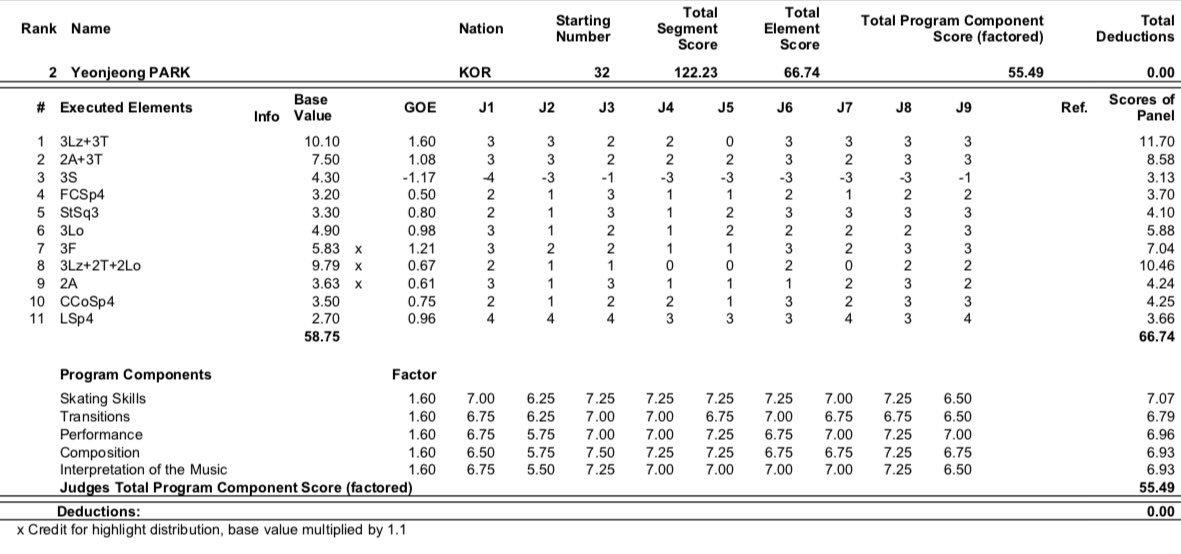 JGP - 2 этап. 28.08 - 31.08 Лэйк Плэсид, США  - Страница 5 EDVjnloU8AQxQqH?format=jpg&name=medium