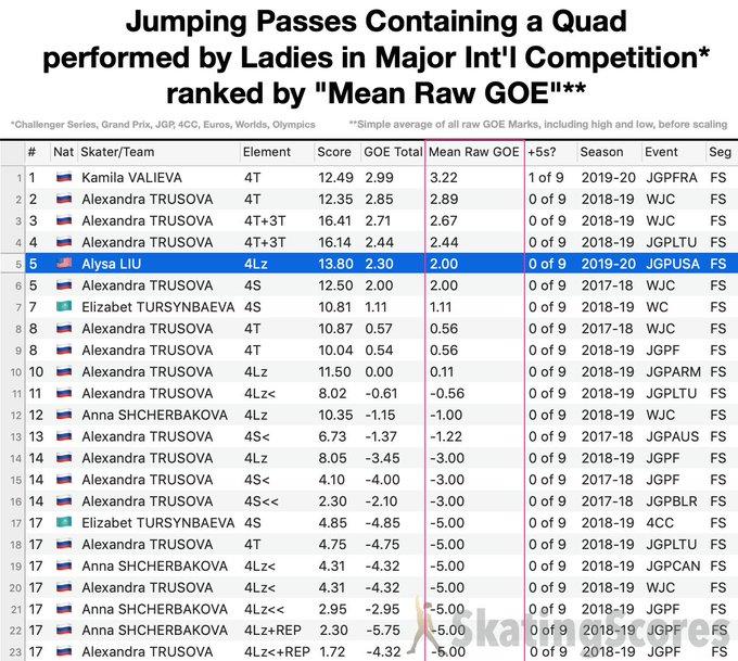 JGP - 2 этап. 28.08 - 31.08 Лэйк Плэсид, США  - Страница 5 EDVxYzBUwAA21jP?format=jpg&name=small
