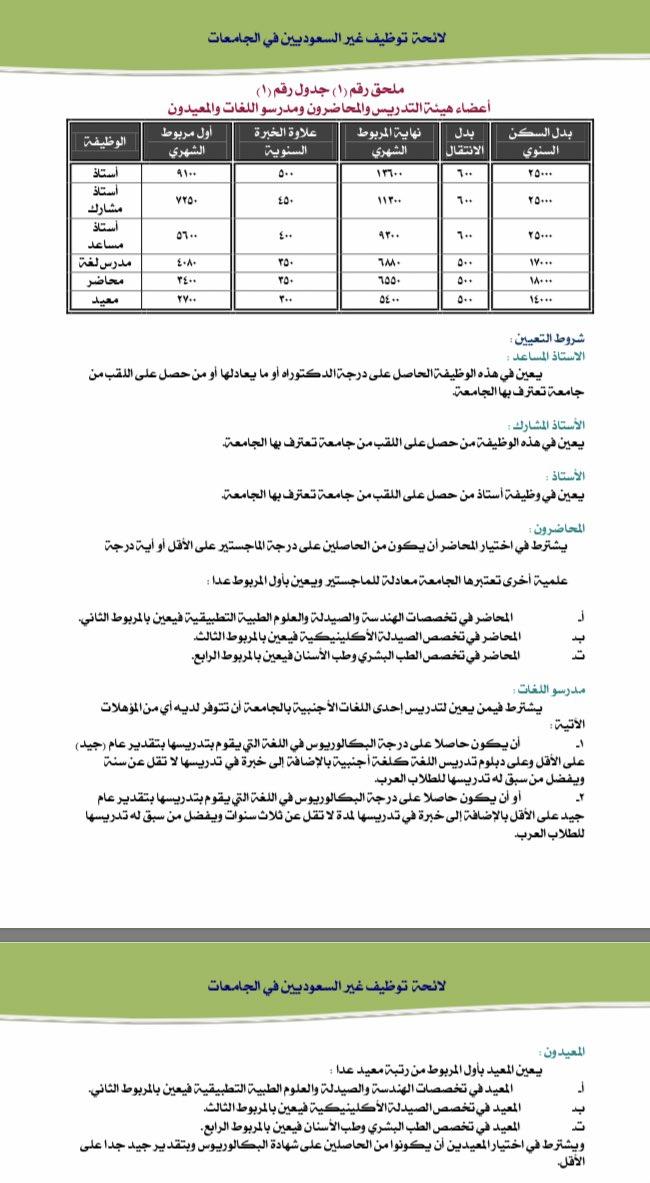 معتدل ذكريات مصمم كم بدل التدريس Sjvbca Org