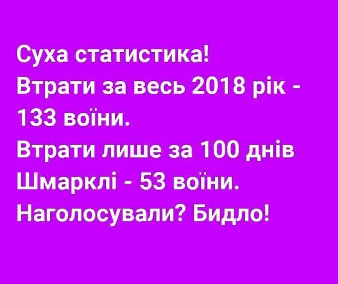 Враг за сутки 13 раз нарушил режим прекращения огня на Донбассе, ранен один украинский воин, - штаб ОС - Цензор.НЕТ 6491