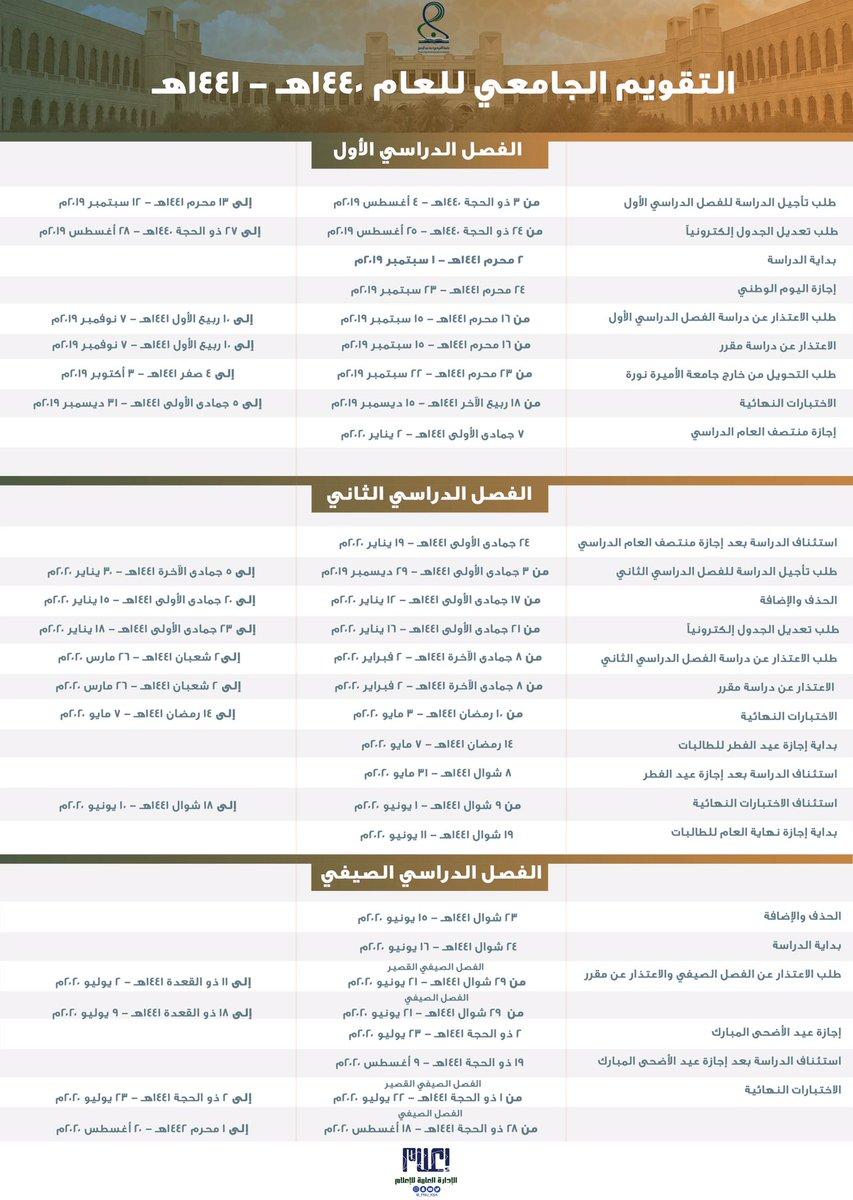 جامعة الأميرة نورة En Twitter التقويم الجامعي للعام ١٤٤٠هـ ١٤٤١هـ جامعة الأميرة نورة Pnu