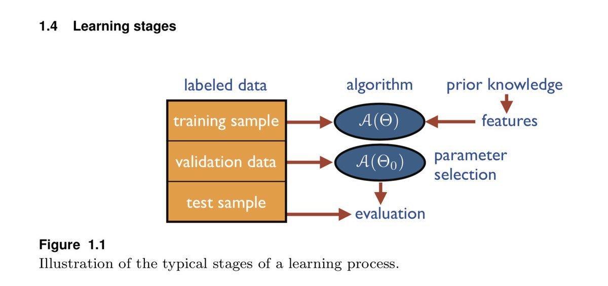 ebook covariate adjusted varying coefficient models 2006