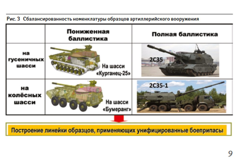 Serbian Defence Industry and Arms Exports - Page 9 EDYdyeTXUAEuhx9