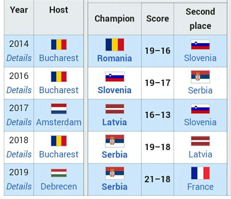 Serbia Basketball At Serbiabasket Twitter