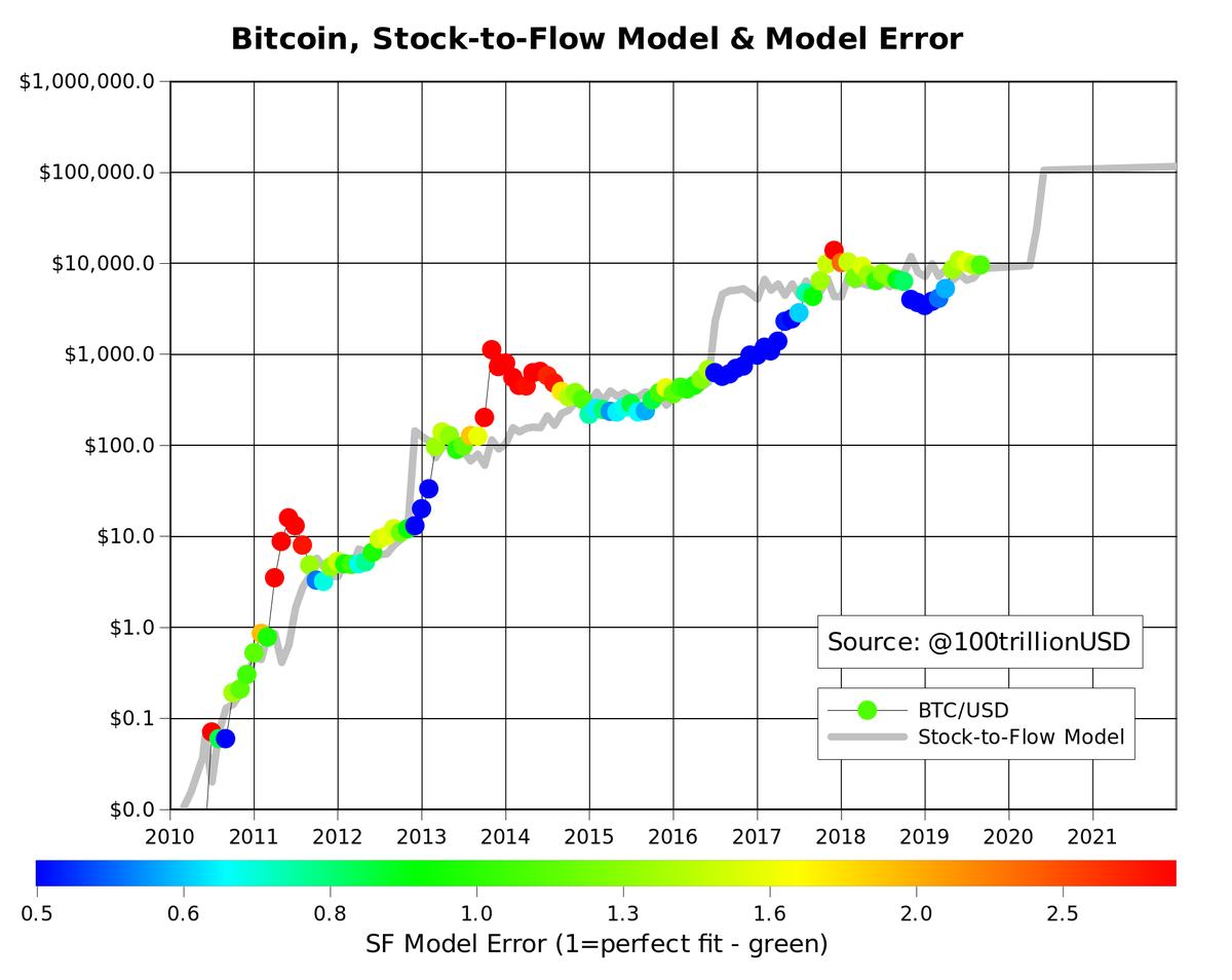 bitcoin plan de afaceri