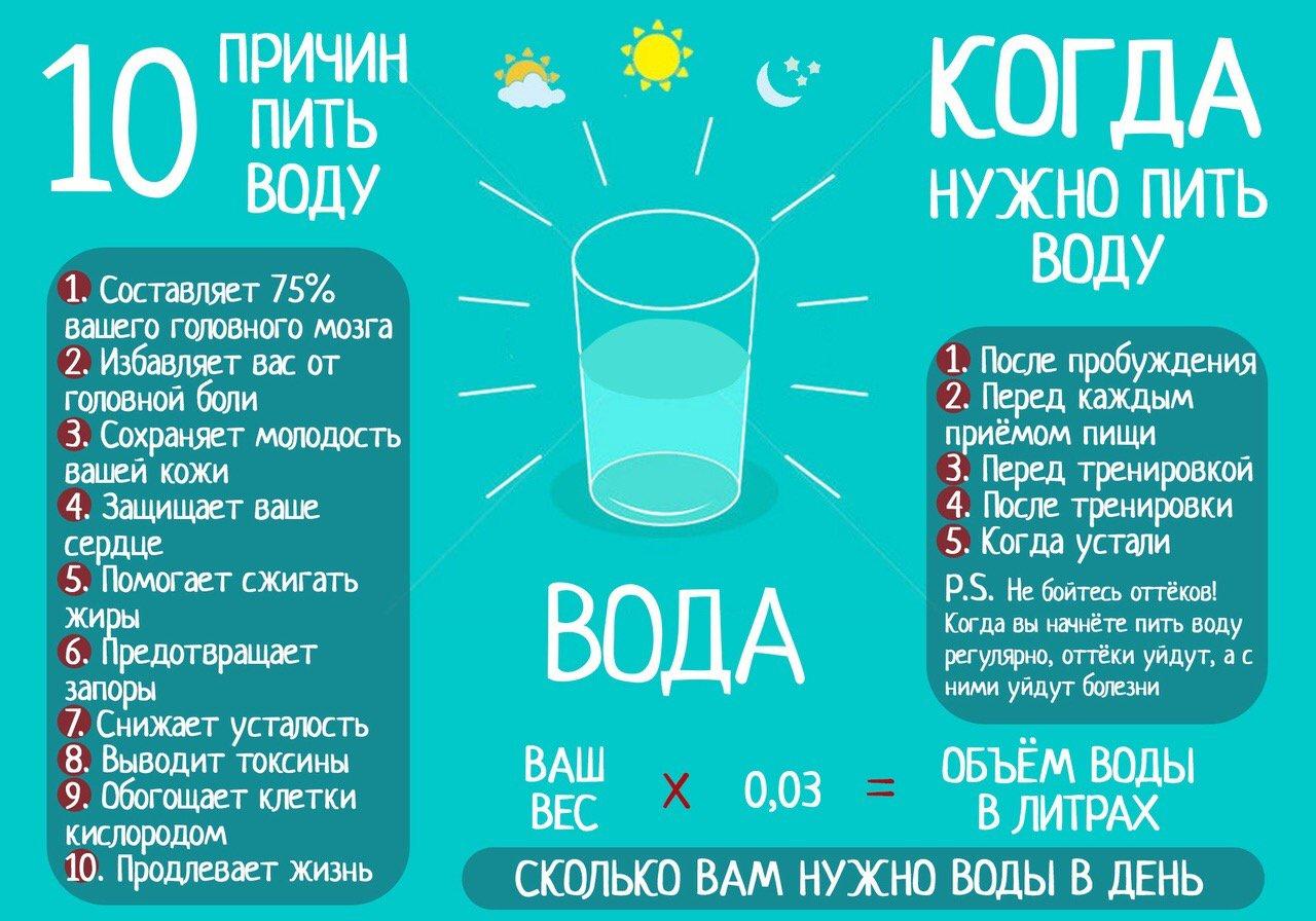Диета Питьевой Содой. Диета на соде для похудения - рецепты напитка, как принимать внутрь, противопоказания и отзывы врачей