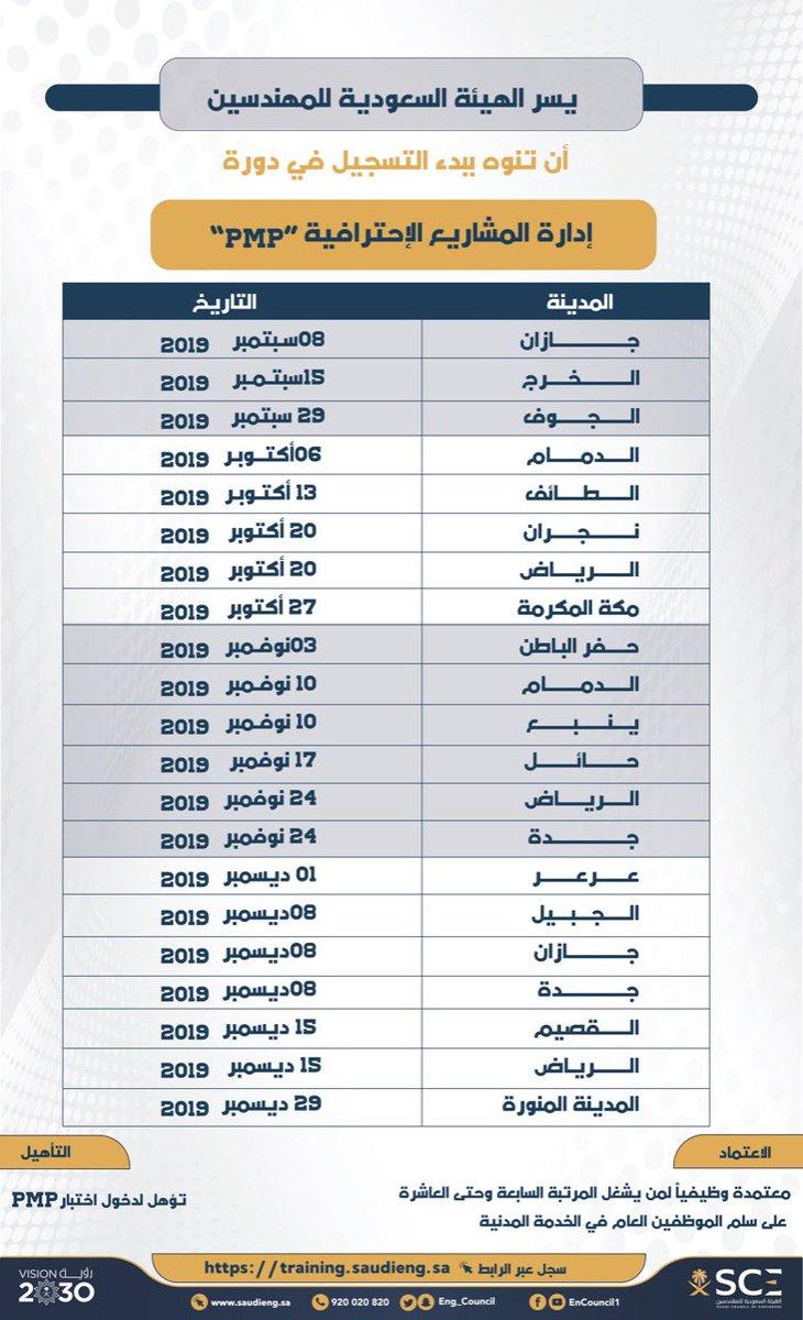 الهيئة السعودية للمهندسين On Twitter يسر هيئة المهندسين أن تعلن عن إقامة دورات في إدارة المشاريع الاحترافية والمعتمدة وظيفيا لمن يشغلون المرتبة السابعة وحتى العاشرة في السلم العام بالخدمة المدنية وتأهل لدخول اختبار