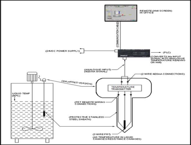 download theorems on regularity and singularity of energy minimizing