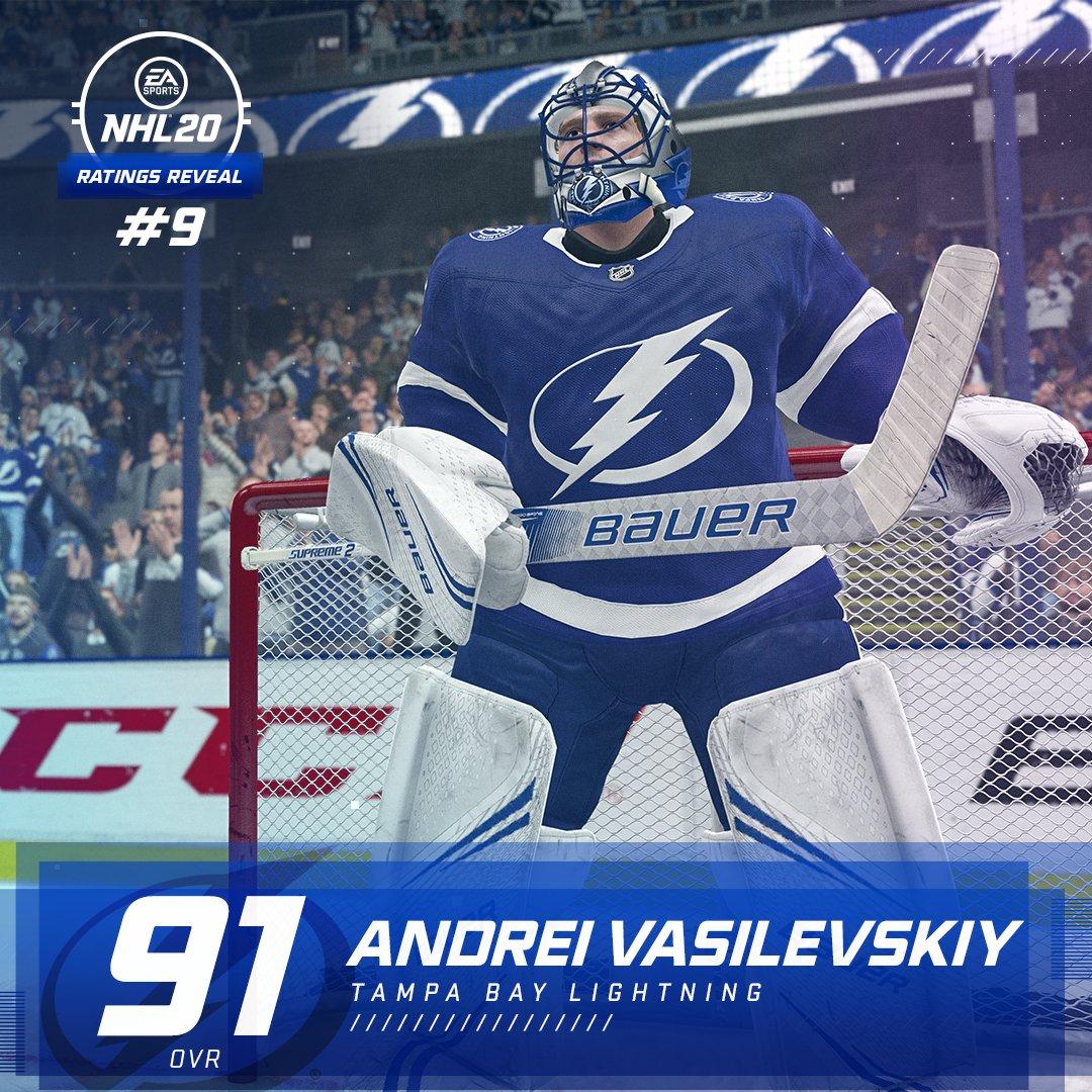 Andrei Vasilevskiy: The top ranked Goalie in #NHL20 is Andrei Vasilevskiy! Coming off one of the greatest r...