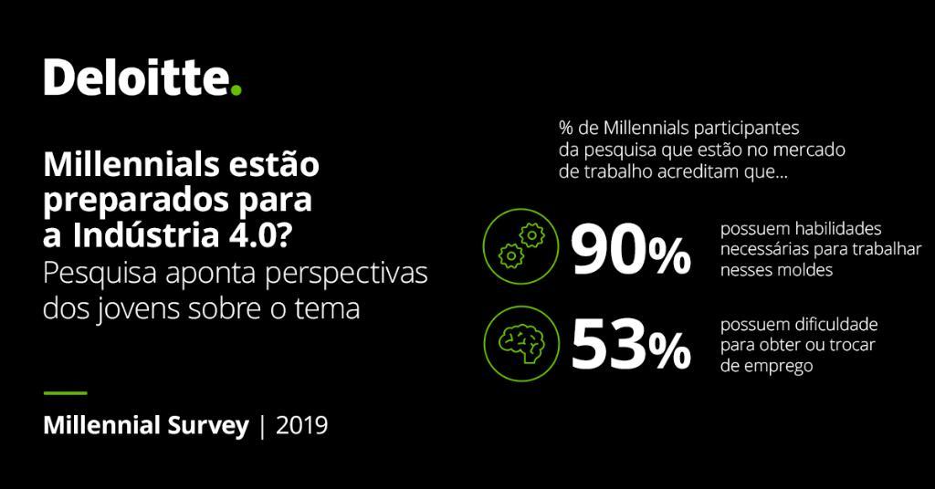 Deloitte Global Millennial Survey 2019   Deloitte   Social