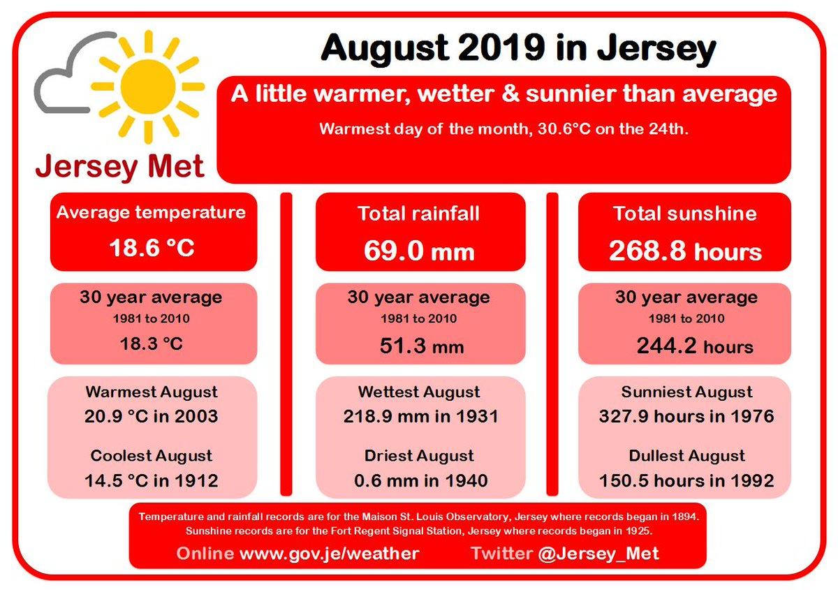 Jersey Met on Twitter: \