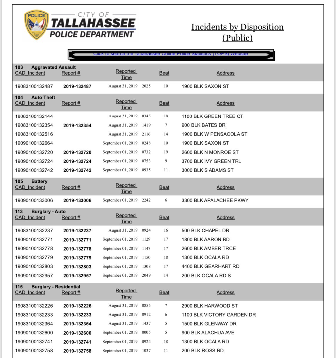 Tallahassee Police (@TallyPD) | Twitter