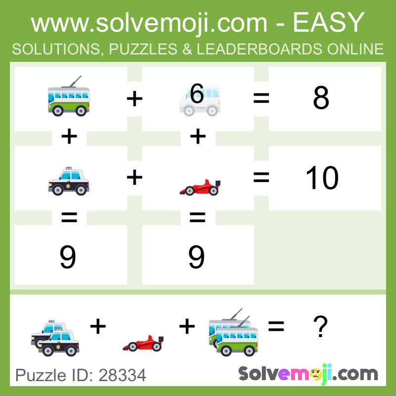Solvemoji (@solvemoji) | Twitter
