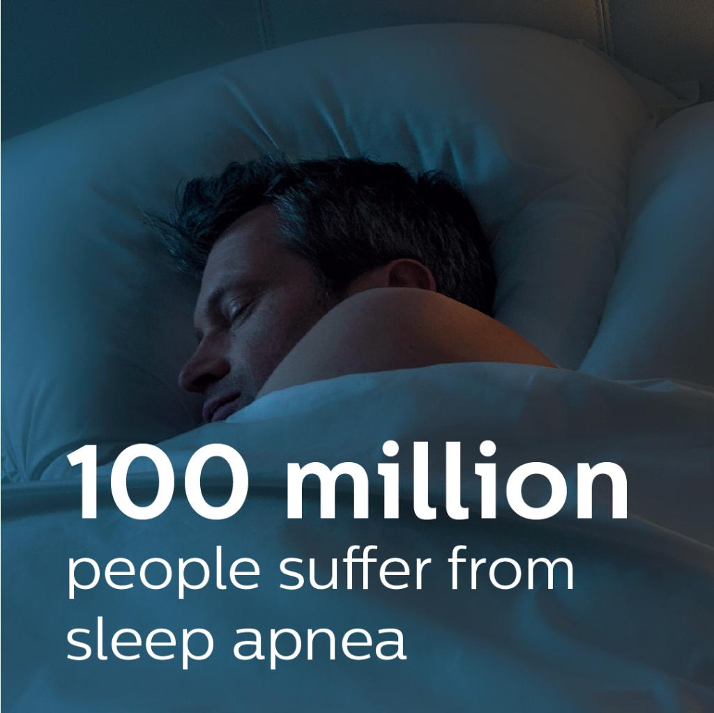And since 65% of those that have reported having sleep apnea aren't treating it, stress levels continue to rise. Could you be one? https://t.co/K30FsiGUe5 https://t.co/3y1l3vedee