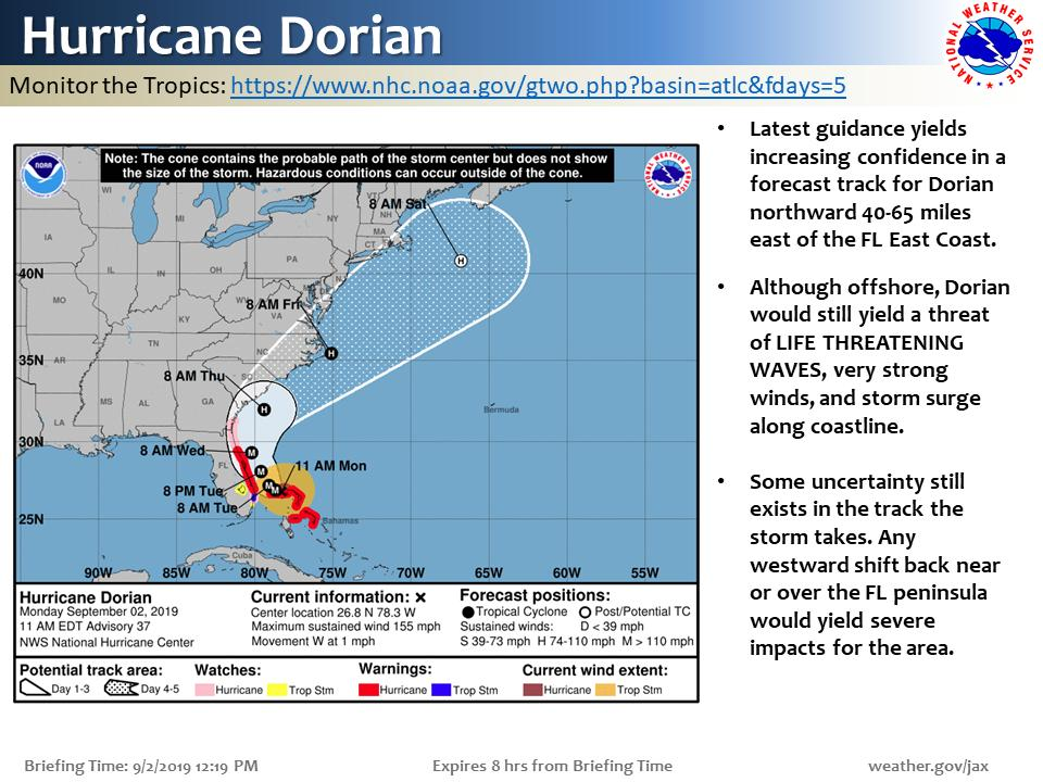 Jacksonville Fl Weather Forecast 15 Day