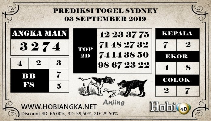 togel china angka main