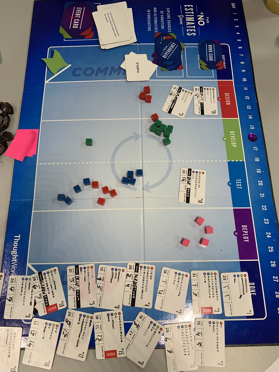 """Agile Fun Games natalie lund on twitter: """"this game is called #noestimates"""