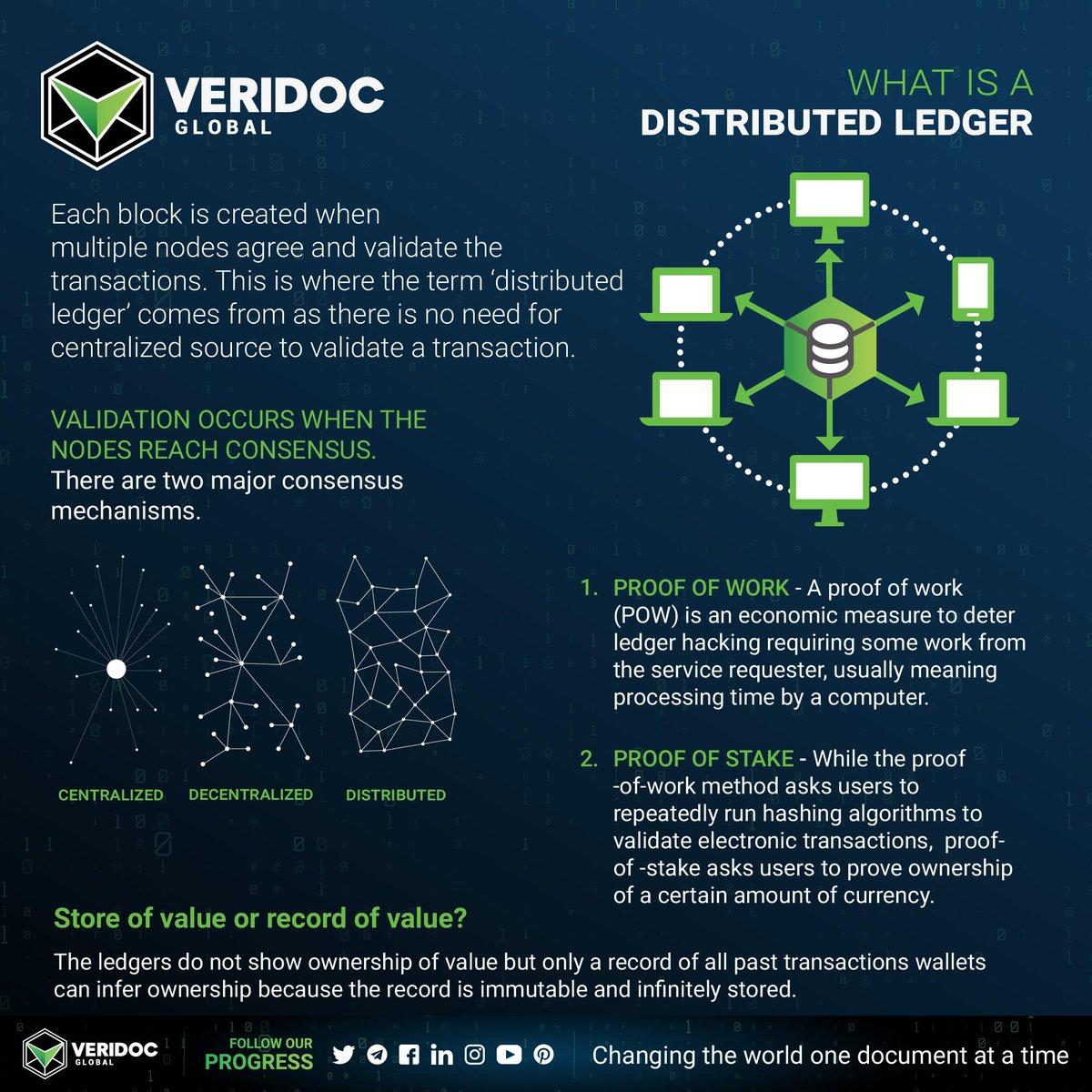 VeriDocGlobal VDG
