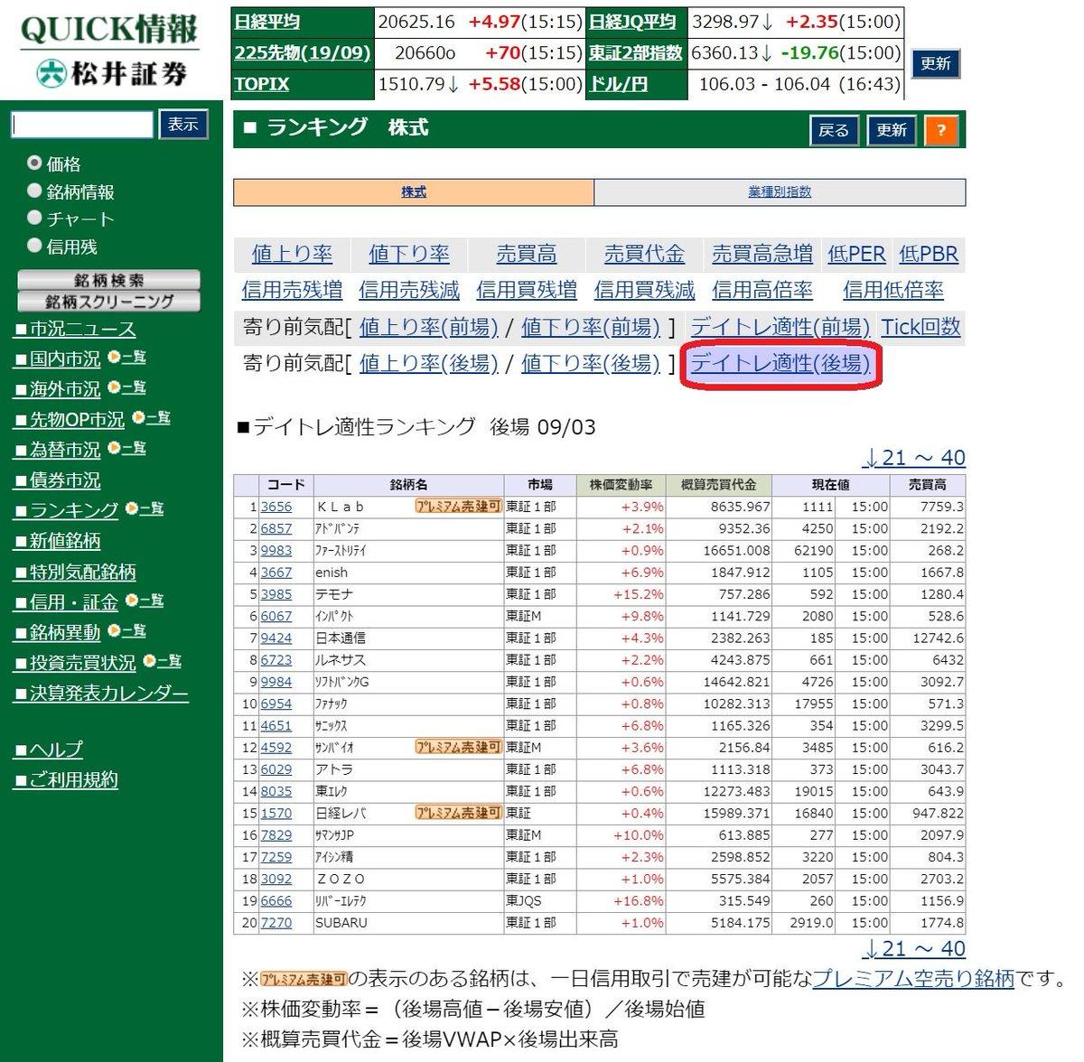 松井証券 ログイン