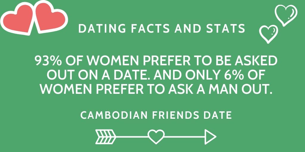 dating cambodian man