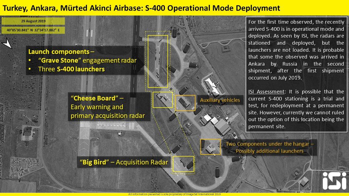 اتمام صفقة بيع منظومات S-400 الروسيه الى تركيا  - صفحة 11 EDiiiIOXkAUUR2K