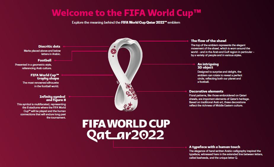 The many meanings behind the emblem of the 22nd @FIFAWorldCup Qatar 2022 explained