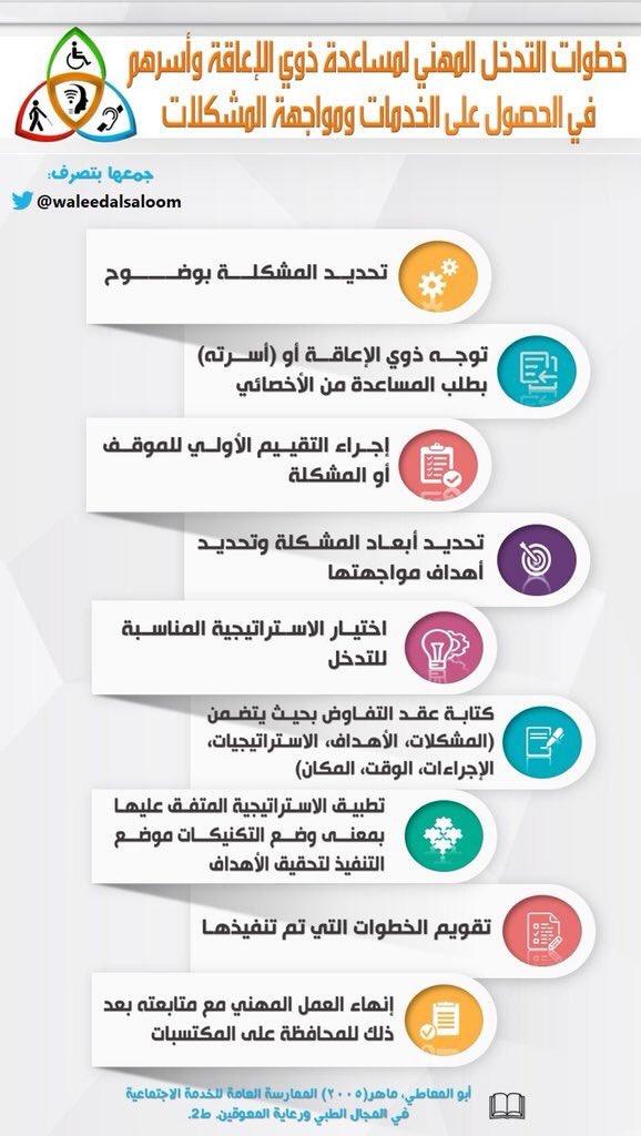 اهداف التدخل المهني في الخدمة الاجتماعية