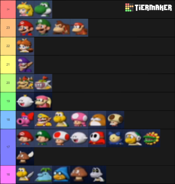 all mario super sluggers characters list