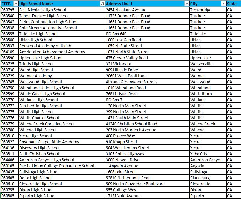 rencontres dans Ukiah ca totalement gratuit sur 60 sites de rencontres