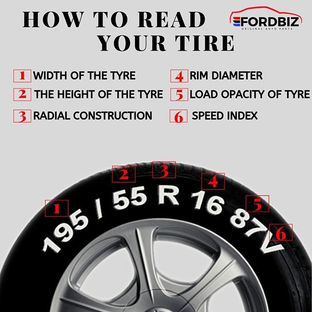How to read your tire...  #cars #carsofinstagram #CarsWithOutLimits #carstagram #carshow #carspotter #carselfie #carsovereverything #carsdaily #carsforsale #carszene #carslover #cars247 #ford #fordmustang #fordracing #fordperformance #fordtrucks #f… https://ift.tt/2ZB9LfWpic.twitter.com/d3FXJHimLQ