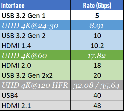 Universal HDR-compliant displays - Page 18 - AVS Forum | Home Theater Discussions And Reviews
