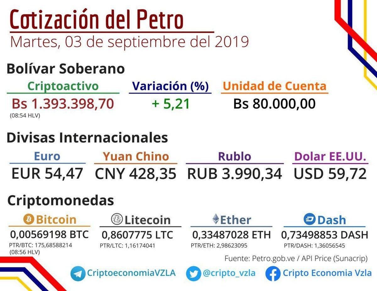 Cotización de bitcoin eur